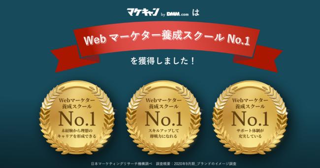 マケキャン3つのNo.1