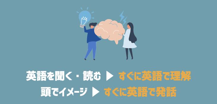 英語脳を養い『使える』英語を身につけられる