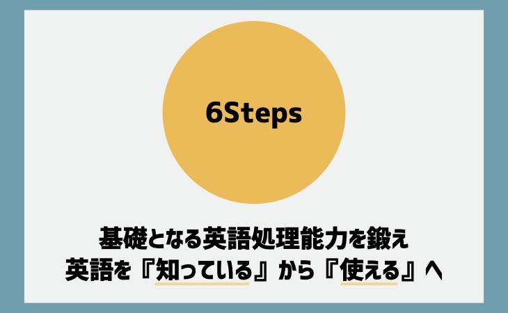 6Stepsトレーニング